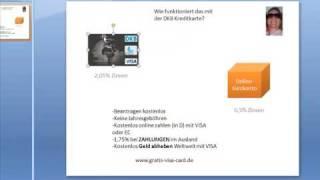 Wie funktioniert eine Kreditkarte / Visakarte?