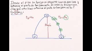 Física: Movimiento Vertical de Caída Libre MVCL
