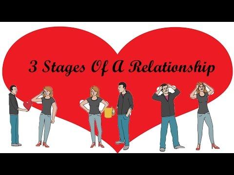 Relationship Aurr Uske Stages | 3 Stages Of A Relationship