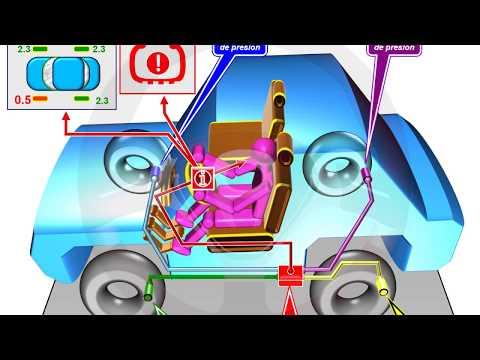 INTRODUCCIÓN A LA TECNOLOGÍA DEL AUTOMÓVIL - Módulo 9 (13/21)