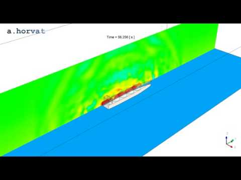CFD modelling of LNG spills - Rapid Phase Transition