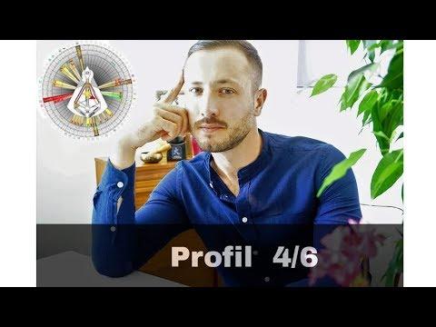 Профиль 4/6 ДИЗАЙНА ЧЕЛОВЕКА