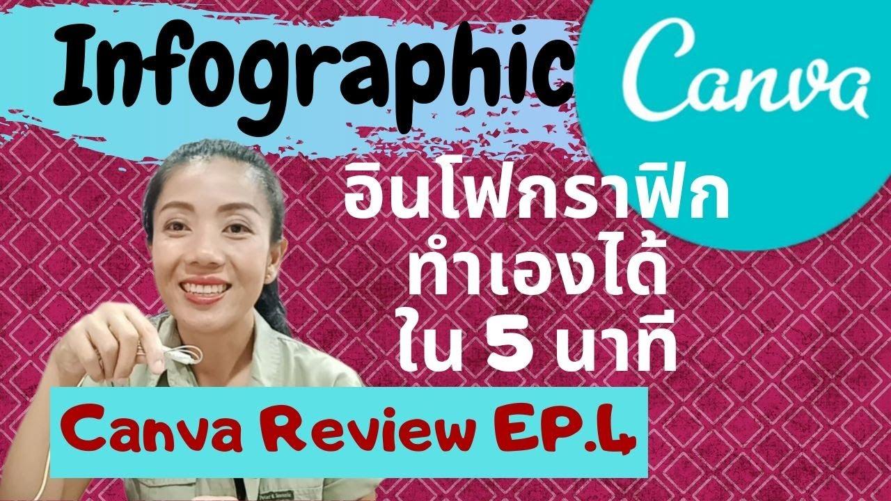 วิธีทำอินโฟกราฟิกแบบง่ายด้วยตัวเองใน5นาที , Canva Review EP.4, Create Infographic in 5 minute