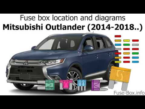 Fuse Box Location And Diagrams Mitsubishi Outlander 2014 2018 Youtube
