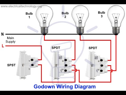 Godown Wiring Diagram - Tunnel Wiring Circuit and WorkingElectrical Technology
