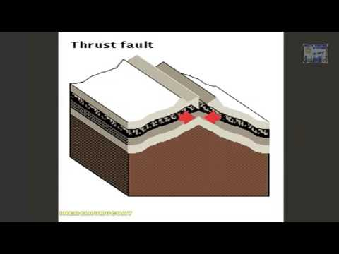 FAULT -  WHAT IS San Andreas Fault ANIMATION WELL EXPLAINED