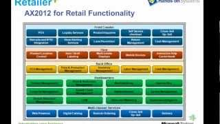 Microsoft Dynamics for Retail Introduction
