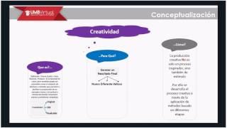 Módulo 1 - Proceso Creativo - Curso Emprendimiento y Creación de Empresa