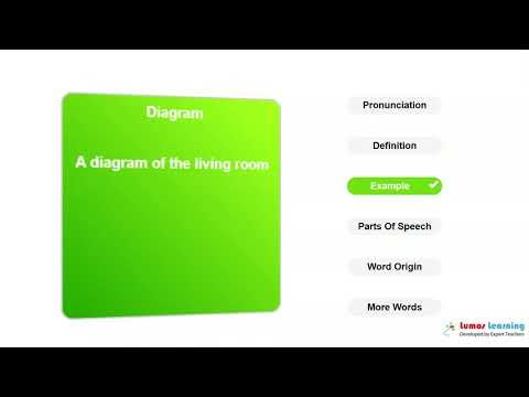 Diagram Definition Pronunciation Grammar Meaning Practice Grade 9 Vocabulary Youtube