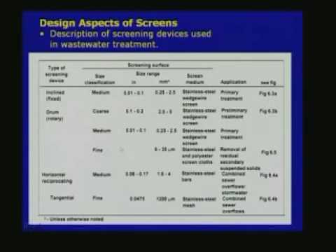 Lecture 17 Physical Unit Processes for  Waste Water Treatmen