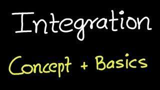 Anti Derivative (Indefinite Integration) - Complete Concept & Basics