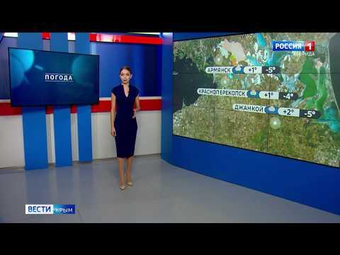 Погода в Крыму на 7 февраля