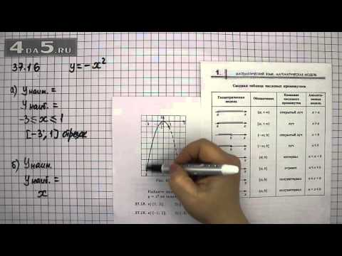 Упражнение 31.2. Алгебра 7 класс Мордкович А.Г.
