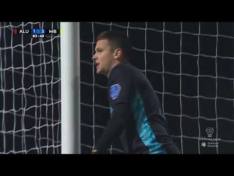 Aluminij Maribor Goals And Highlights