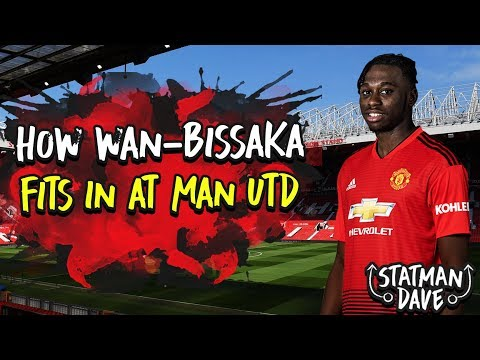 how-aaron-wan-bissaka-will-fit-into-solskjaer's-manchester-united- -starting-xi,-formation-&-tactics