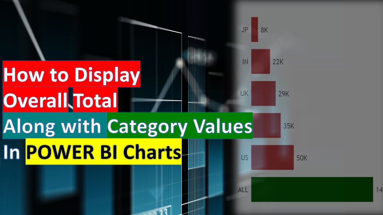 How to Display Overall Total along with Category in a Viz - Learn Power Query - Part 7