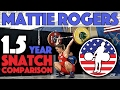 2/5/16 Feature Friday: Mattie Rogers: 1.5 Years of Snatches