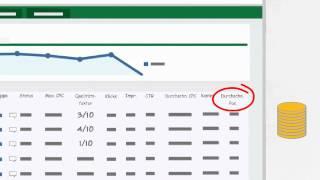AdWords-Kontopflege in nur zehn Minuten