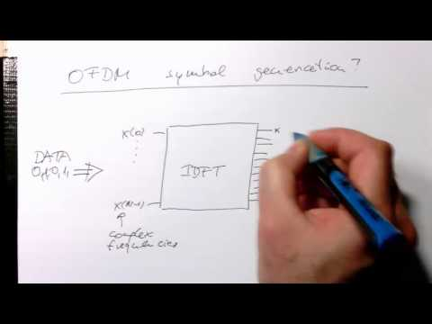 OFDM: Symbol generation introduction (0009)