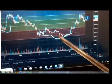 Bitcoin Fun Manager - Episode 1