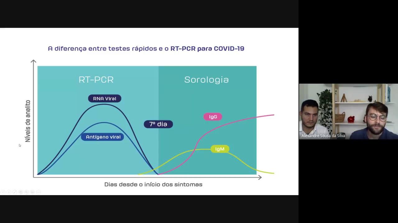 Teste diagnóstico para Covid-19 – Mesa do  GT12/SBEM realizada em 22/04/2220