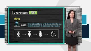 How to learn Chinese language,…