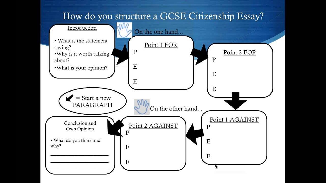 biology gcse coursework help
