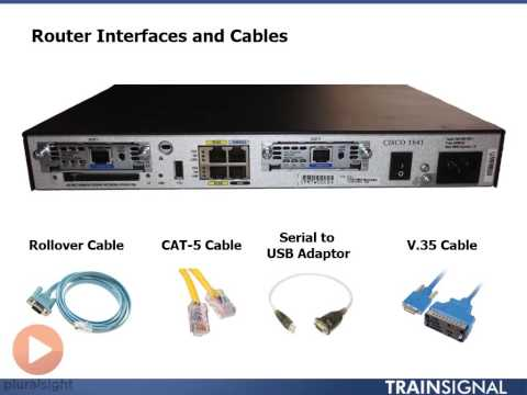 Router Interfaces And Cables