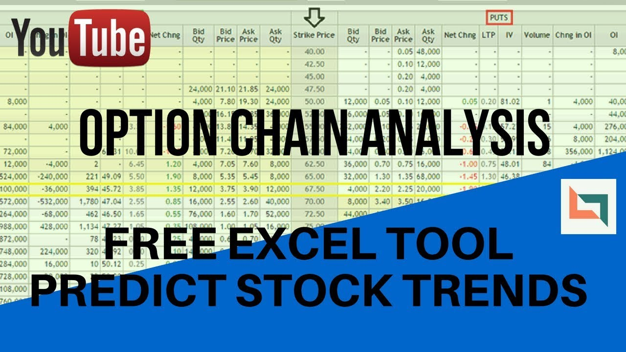 Predict Market with Option Chain Analysis- Free Excel Sheet