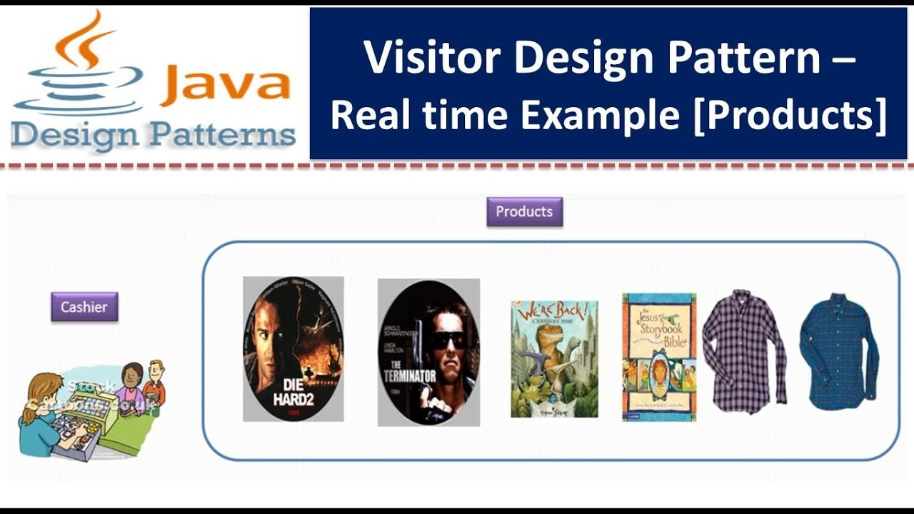 Visitor Pattern C Magnificent Ideas