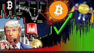 INSANE Bitcoin Coincidence!!! Time for Blast Off!? Trump Boosts Crypto Adoption by Accident!