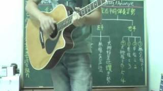 民謠吉他(教學影片)-第2課-吉他彈奏基礎姿勢