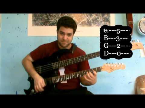 Guitar Tutorial: Sometimes I Feel Like Screaming by Deep Purple (All Guitar Parts)