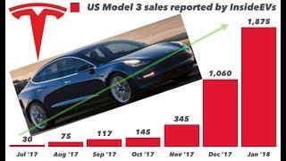 Model 3 = Best Selling US EV of January 2018