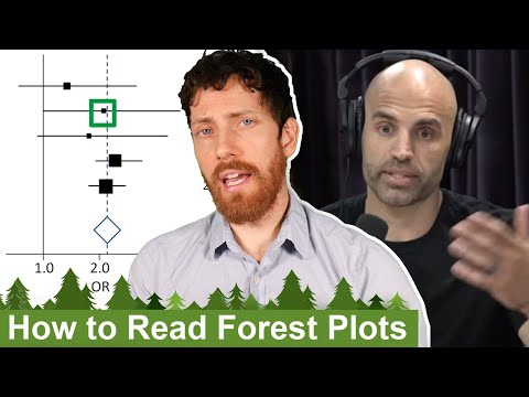RE: James Wilks vs Chris Kresser on Rogan + How to Read Forest Plots