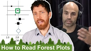 RE: James Wilks vs Chris Kresser on Rogan + How to Read Forest Plots