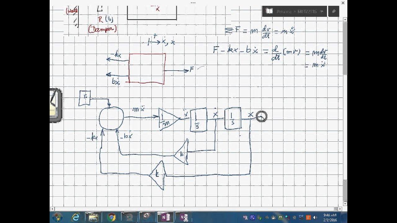 Simple Example Block Diagram Method 222016 102 44 Youtube 2 Mathematical Pendulum