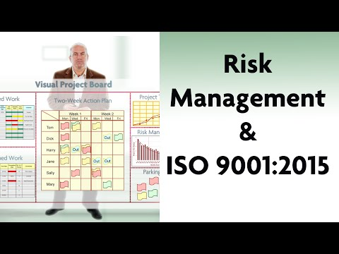 Risk Management - Set Preview - FMEA, ISO 9001-2015, Mistake-Proof,