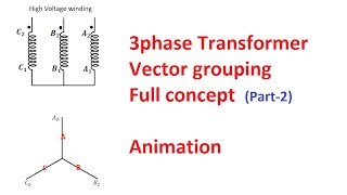 Vector Grouping of a Three Phase Transformer (Part-2)