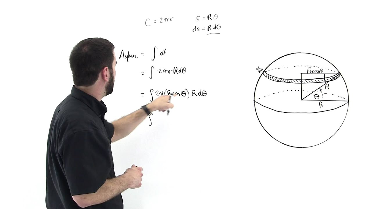 Surface area of a sphere equation derived with calculus youtube ccuart Image collections