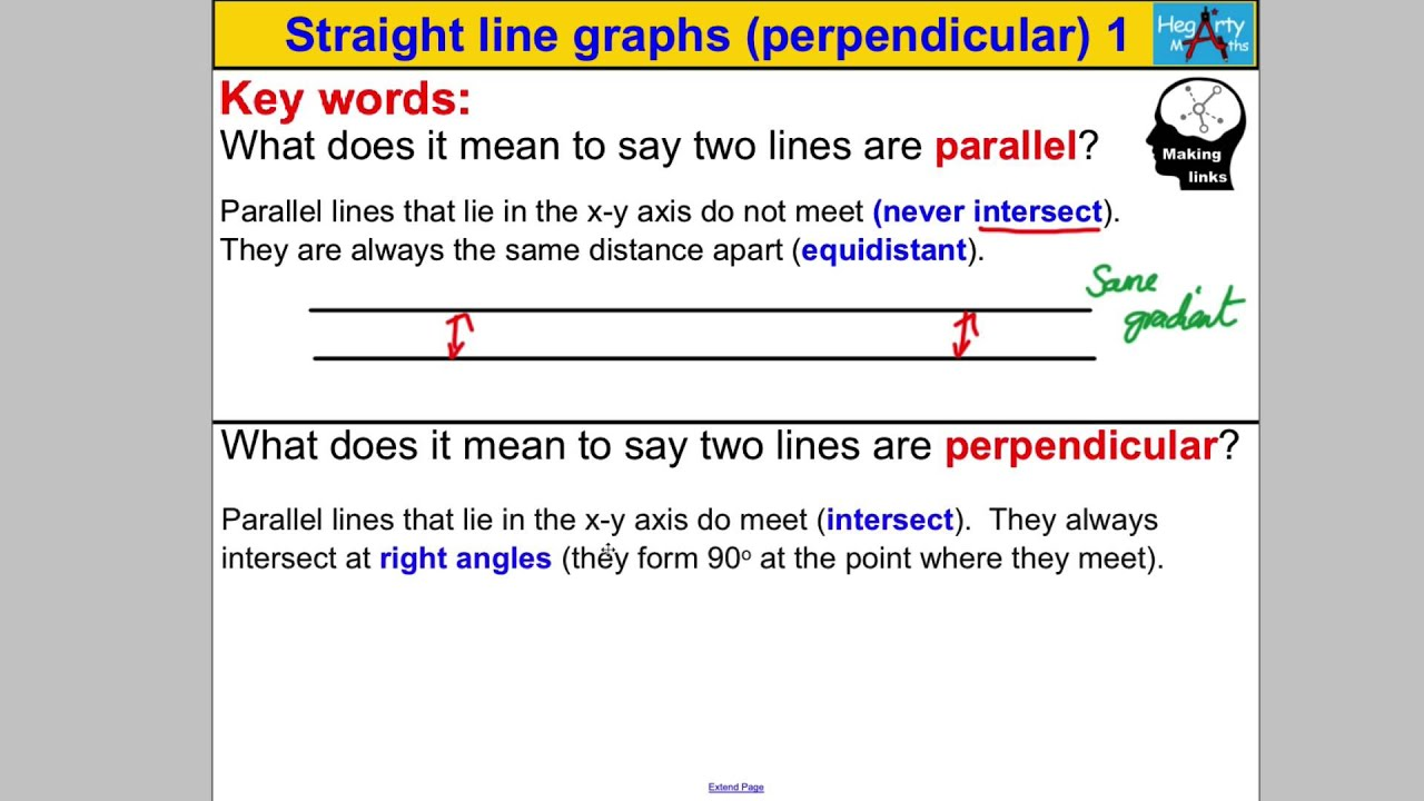 Straight Line Graphs Perpendicular 1 Youtube