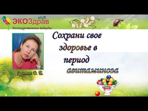 Авитаминоз. Причины, симптомы и лечение авитаминоза