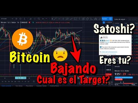 seguire bitcoin