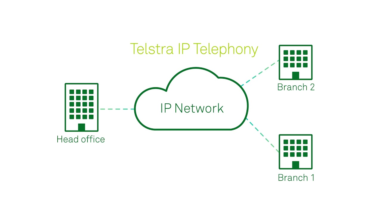 The next evolution of Telstra IP Telephony – TIPT over the internet