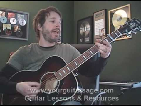 Guitar Lessons - With or Without You by U2 - cover chords Beginners ...