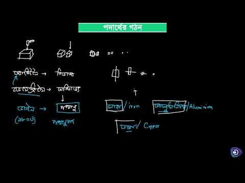 05. বিজ্ঞান (সপ্তম শ্রেণি) – পদার্থের গঠন