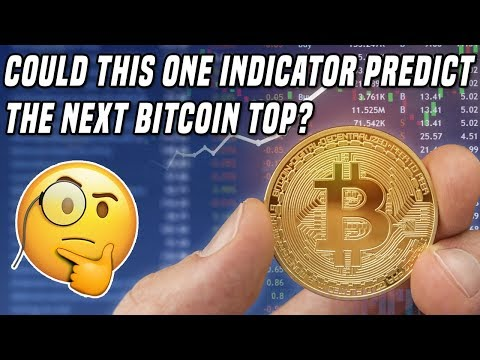 Bitcoin Next Cycle | The Fibonacci Sequence Points to Much Higher Levels