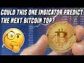 How to Buy Cryptocurrency  HOW TO BUY BITCOIN  How to get in bitcoin and crypto