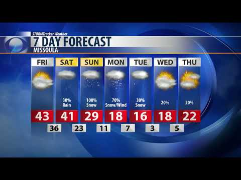 Friday ON DEMAND Weather