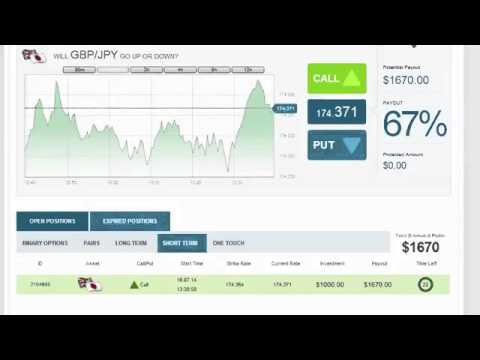 Binary option broker in uae